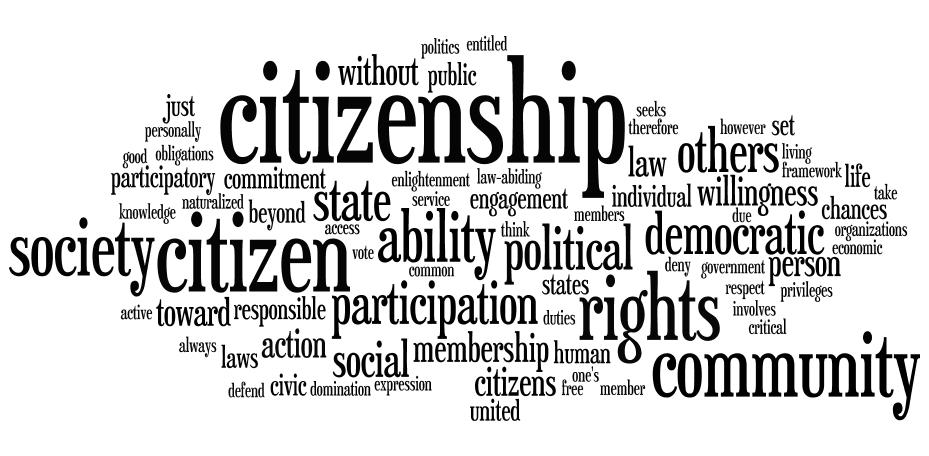 citizenship_wordle | SJ Petith